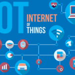IoTAS extend NB-IoT and Cat M1 testing capability